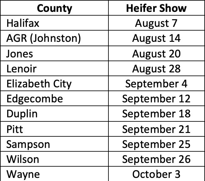 Heifer Show Schedule