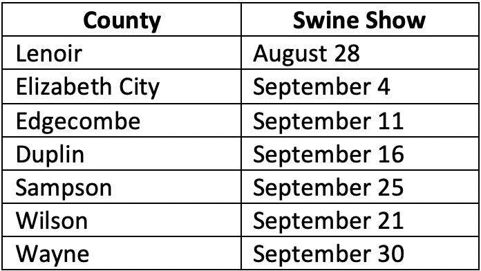Swine Show Schedule